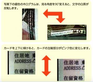 偽造された在留カードを見破るポイント