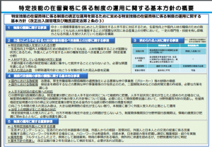 「特定技能」の在留資格に係る制度の運用に関する基本方針の概要
