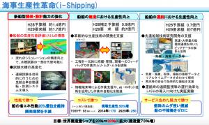 海事生産性革命(i-Shipping)