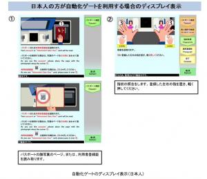 日本人が自動化ゲートを利用する場合