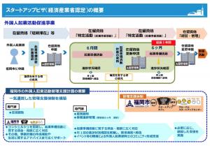 福岡市外国人起業活動促進事業の概要